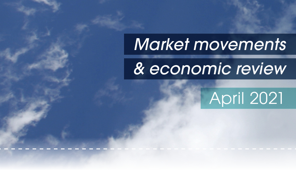 Market movements & review video - April 2021